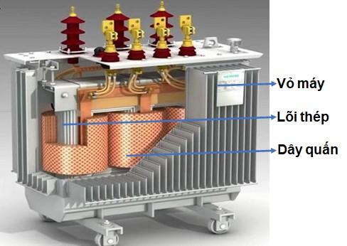 Máy biến áp điện lực là gì?